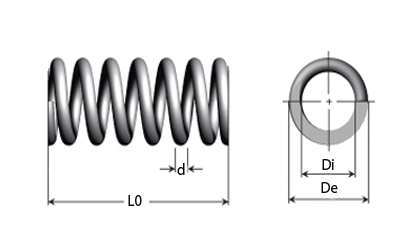 Technical drawing - Compression spring - Range D