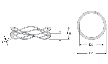 Technical drawing - Compression spring - Multiwave